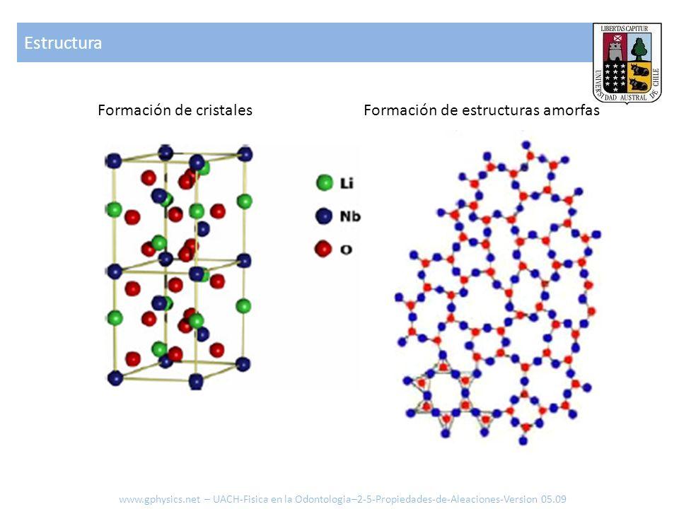 Estructura Formación de cristales Formación de estructuras amorfas