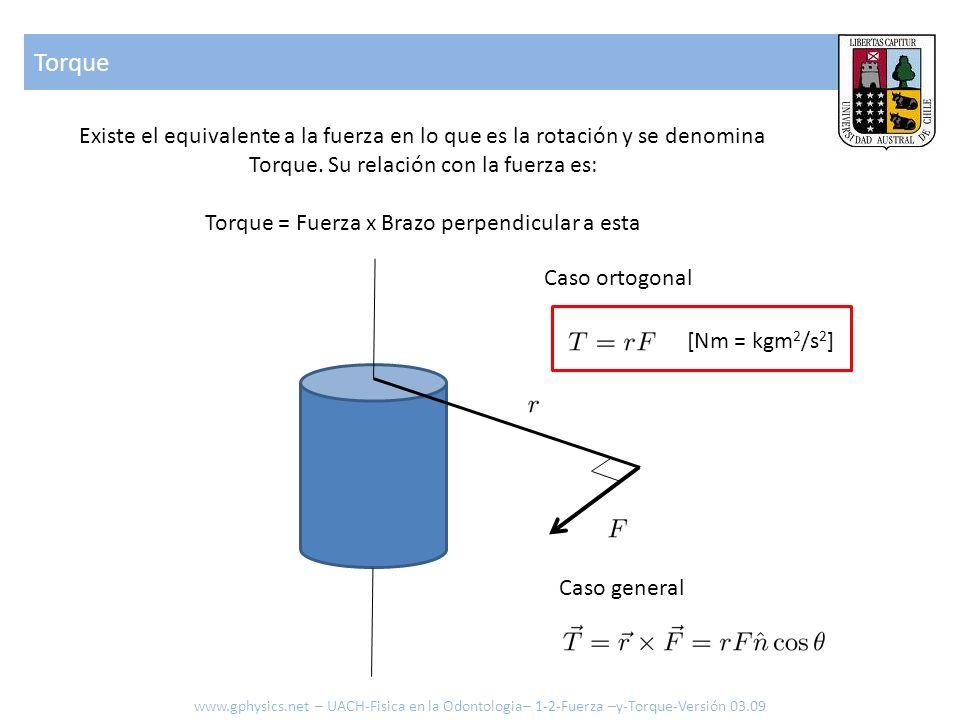 Torque Existe el equivalente a la fuerza en lo que es la rotación y se denomina. Torque. Su relación con la fuerza es: