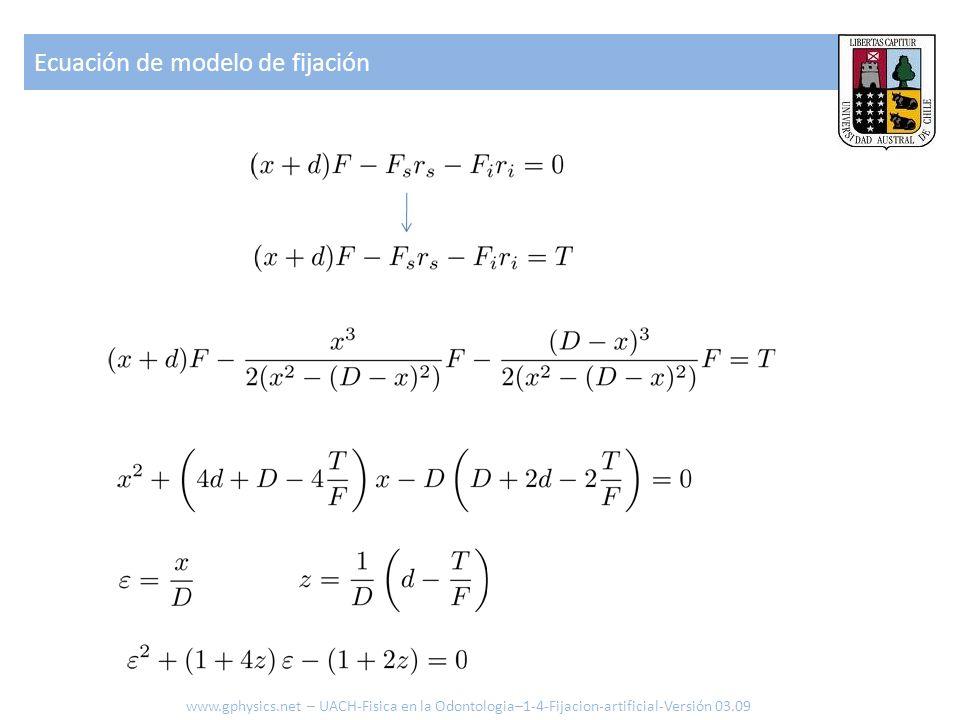 Ecuación de modelo de fijación