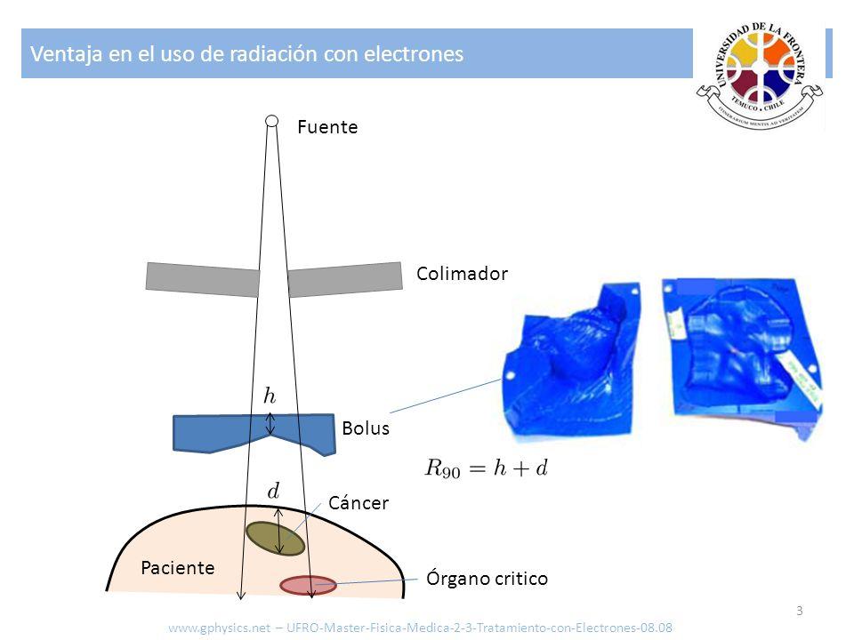 Ventaja en el uso de radiación con electrones