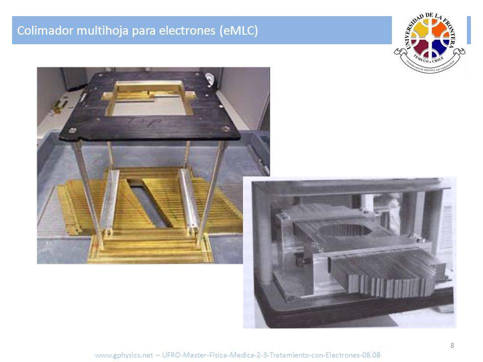 Colimador multihoja para electrones (eMLC)
