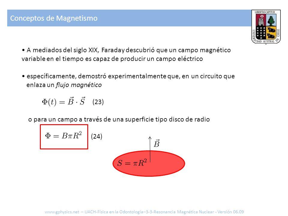 Conceptos de Magnetismo