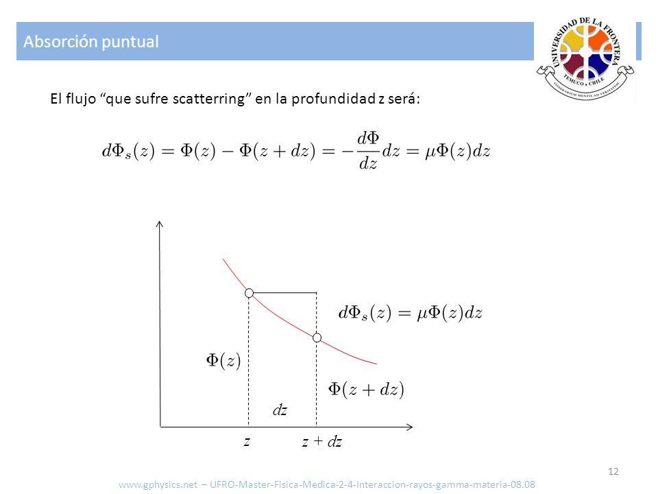Absorción puntual El flujo que sufre scatterring en la profundidad z será: dz. z. z + dz.
