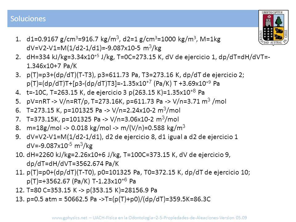 Soluciones d1=0.9167 g/cm3=916.7 kg/m3, d2=1 g/cm3=1000 kg/m3, M=1kg dV=V2-V1=M(1/d2-1/d1)=-9.087x10-5 m3/kg.