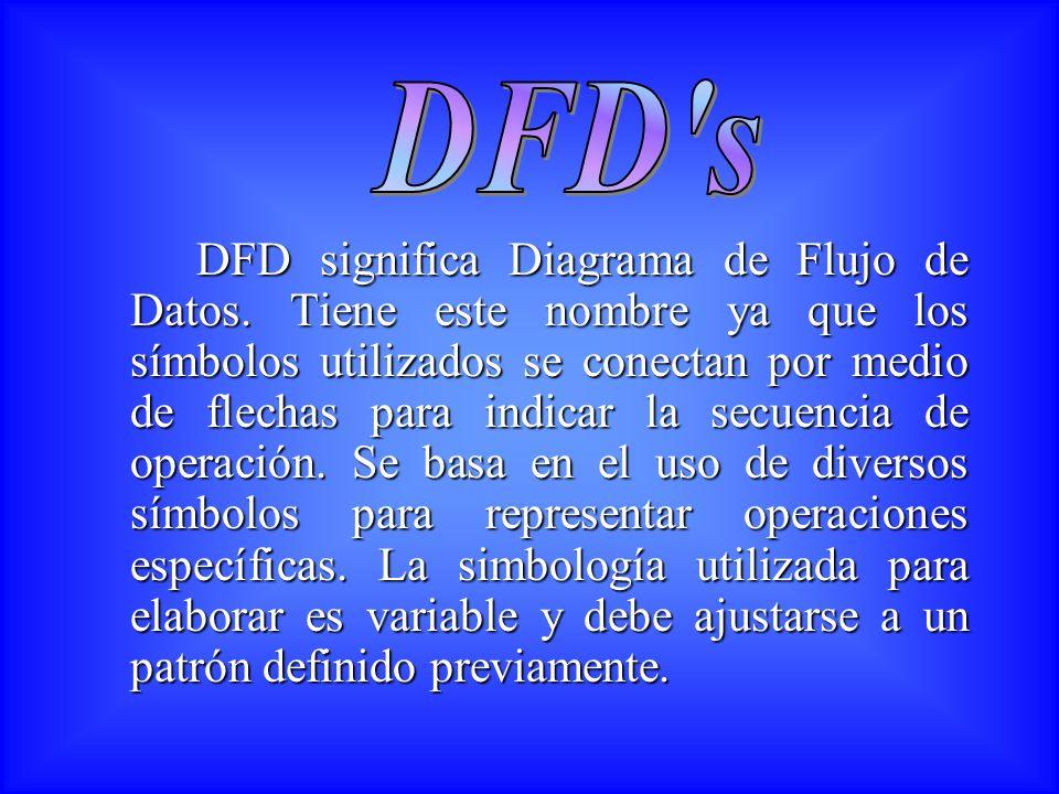DFD s