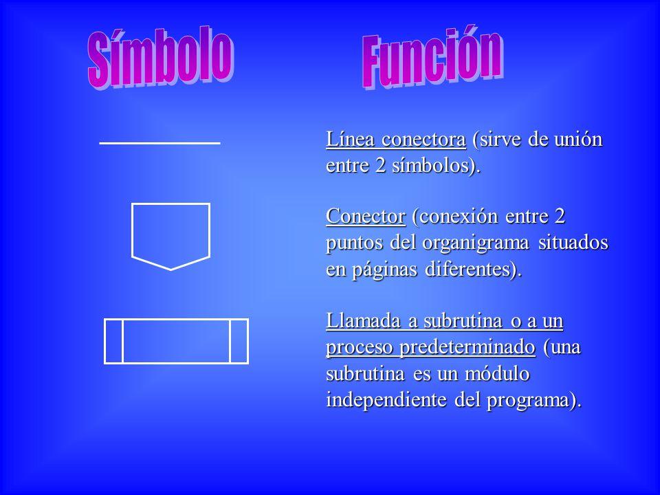 Símbolo Función Línea conectora (sirve de unión entre 2 símbolos).