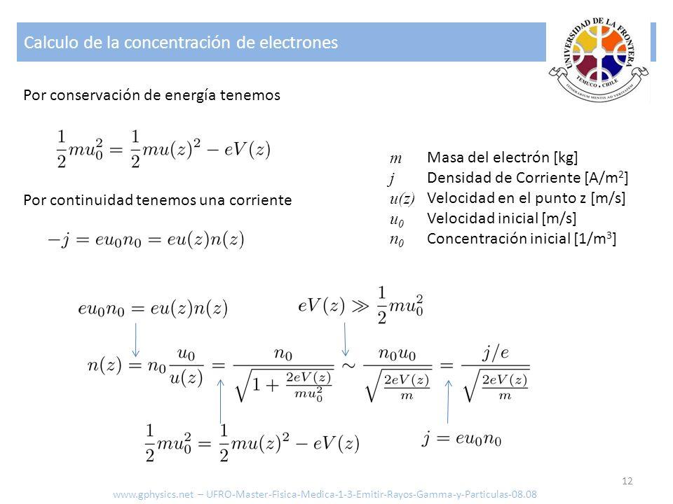 Calculo de la concentración de electrones