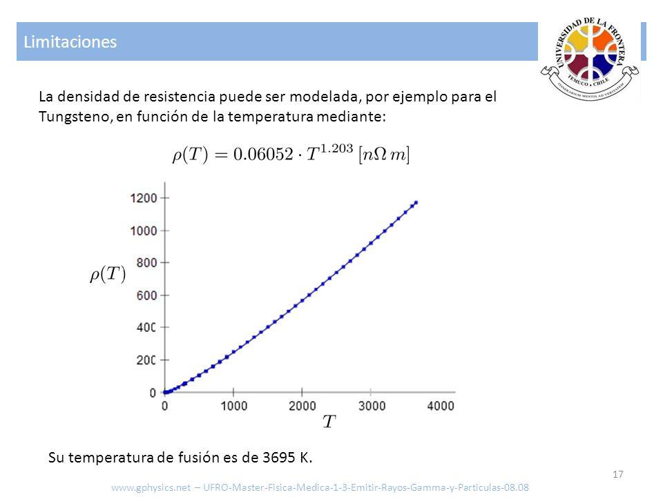 Limitaciones La densidad de resistencia puede ser modelada, por ejemplo para el Tungsteno, en función de la temperatura mediante: