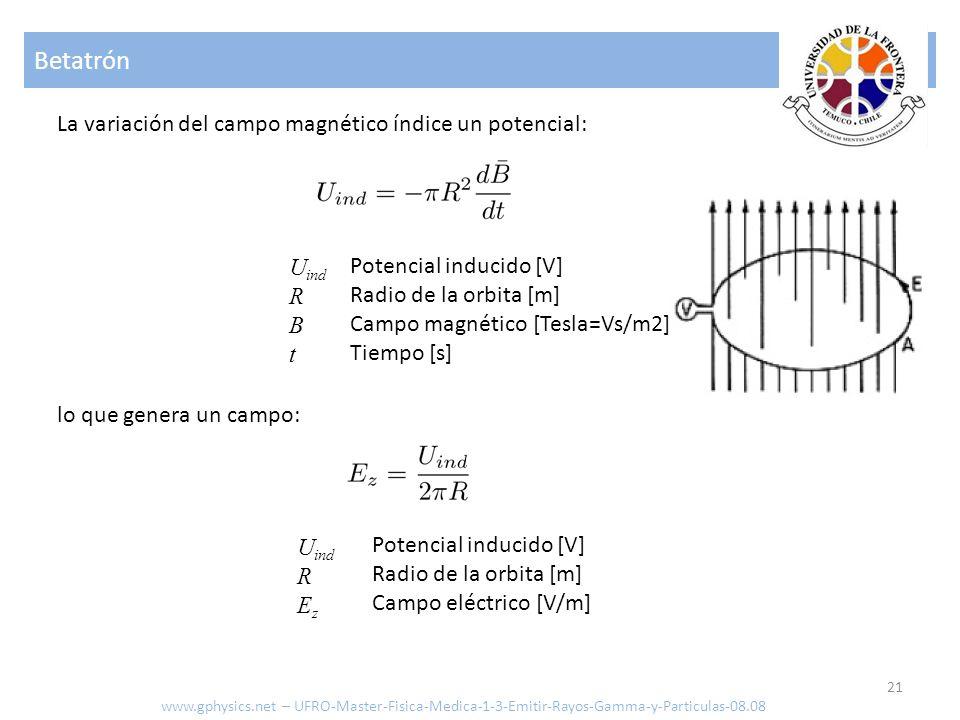 Betatrón La variación del campo magnético índice un potencial: Uind