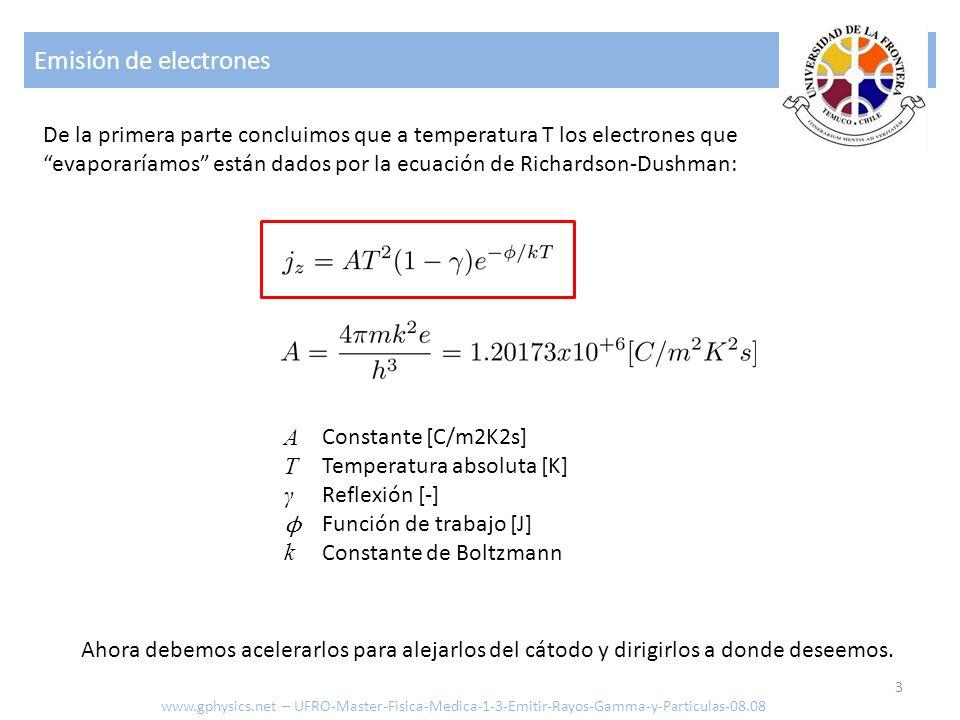 Emisión de electrones