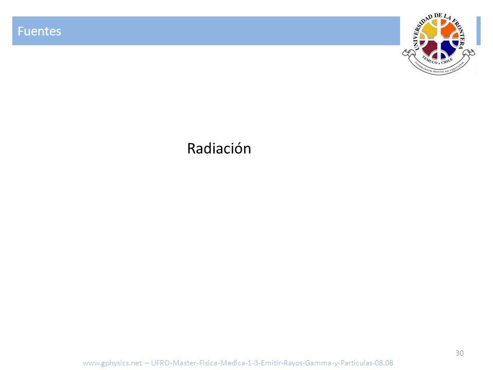 Fuentes Radiación.