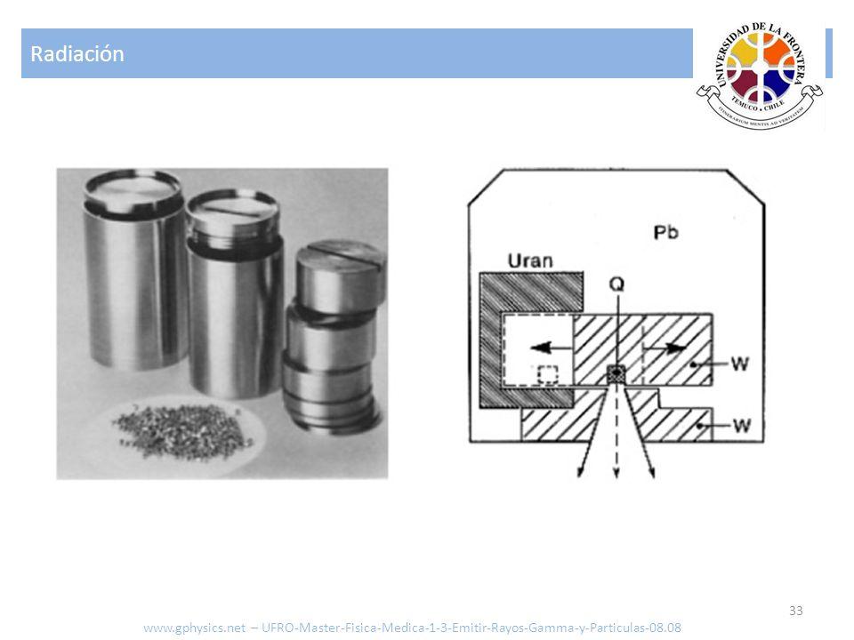 Radiación www.gphysics.net – UFRO-Master-Fisica-Medica-1-3-Emitir-Rayos-Gamma-y-Particulas-08.08