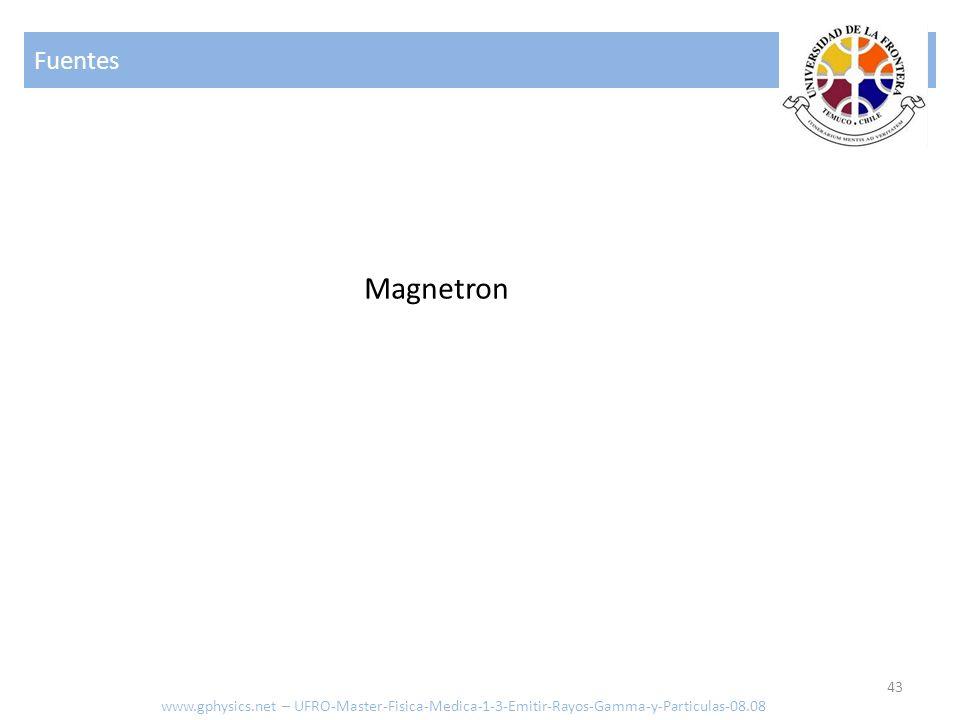 Fuentes Magnetron.