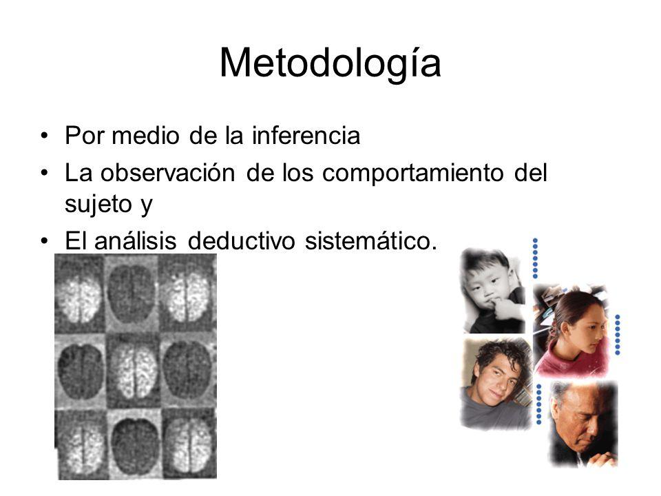Metodología Por medio de la inferencia