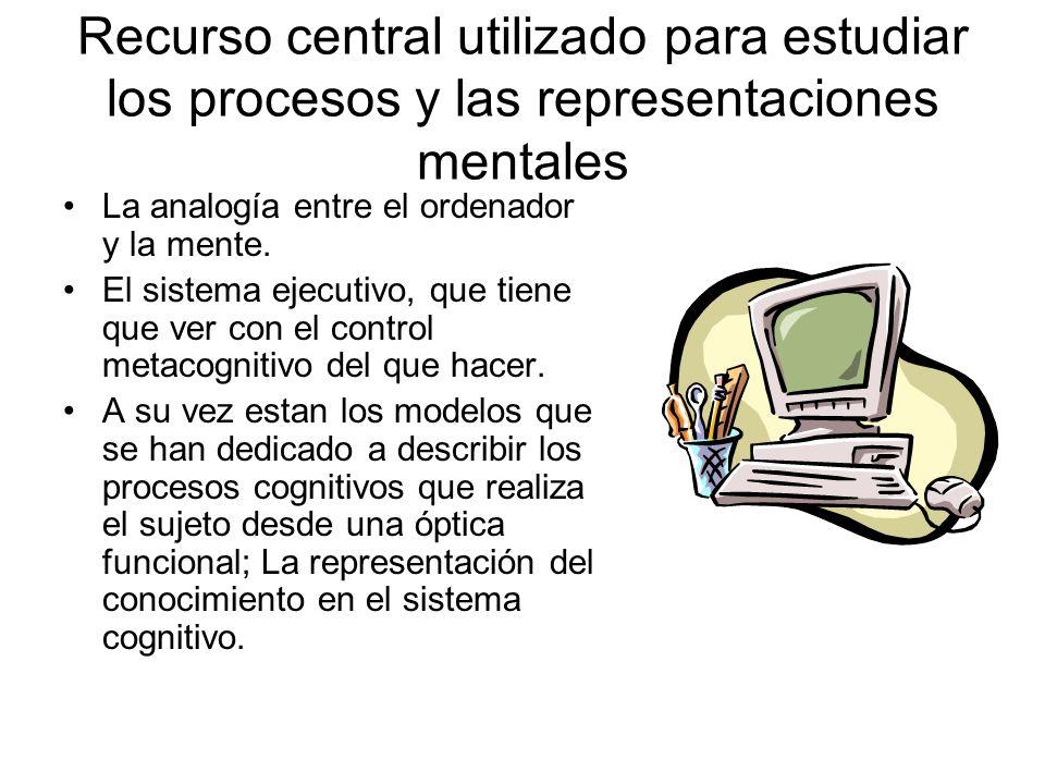 Recurso central utilizado para estudiar los procesos y las representaciones mentales