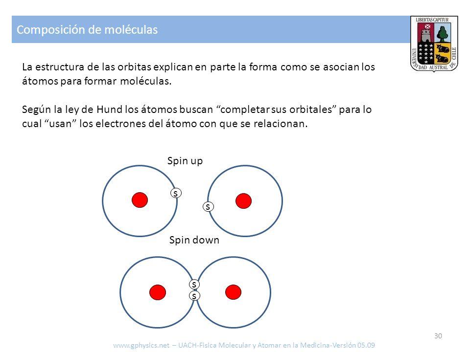 Composición de moléculas