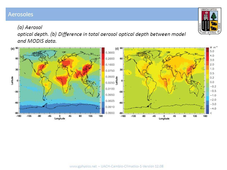 Aerosoles(a) Aerosol. optical depth. (b) Difference in total aerosol optical depth between model and MODIS data.