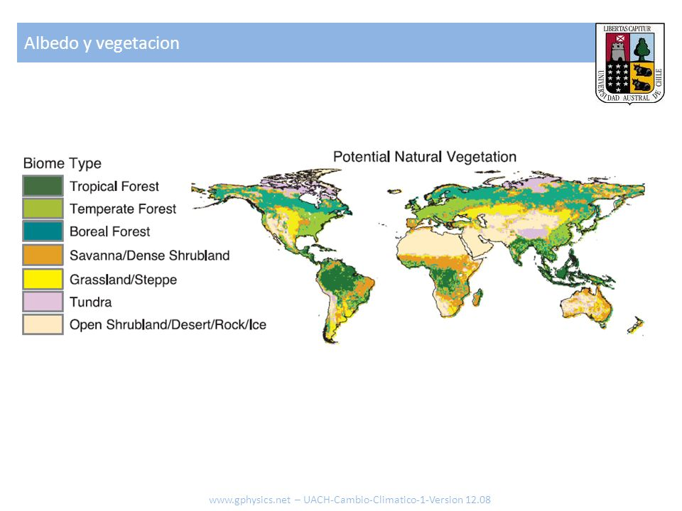 Albedo y vegetacion www.gphysics.net – UACH-Cambio-Climatico-1-Version 12.08