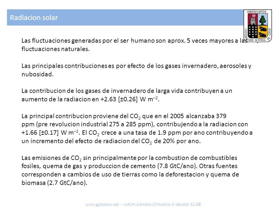 Radiacion solar Las fluctuaciones generadas por el ser humano son aprox. 5 veces mayores a las fluctuaciones naturales.