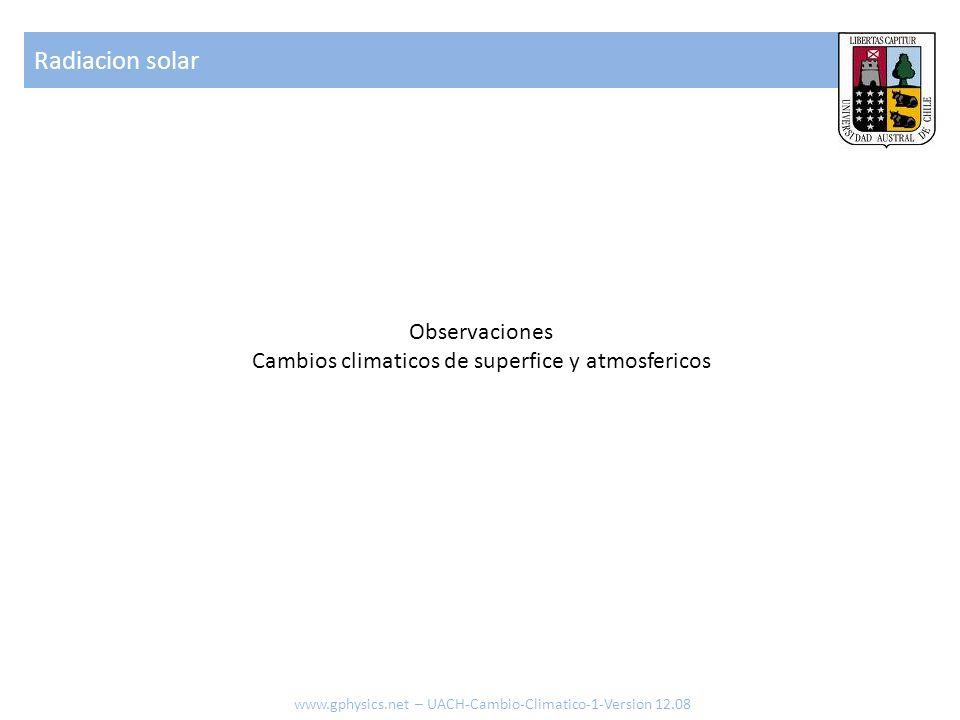 Cambios climaticos de superfice y atmosfericos