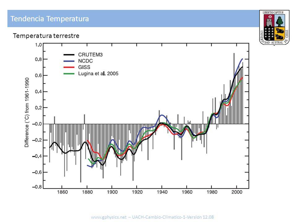 Tendencia Temperatura