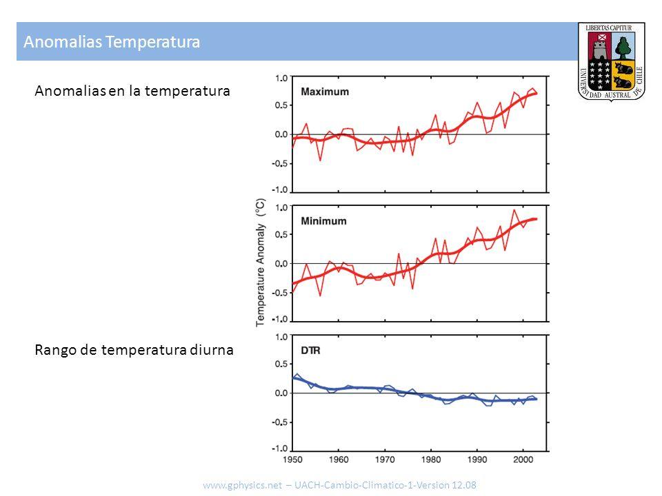 Anomalias Temperatura