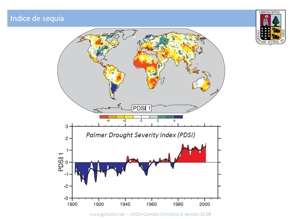 Indice de sequia Palmer Drought Severity Index (PDSI)