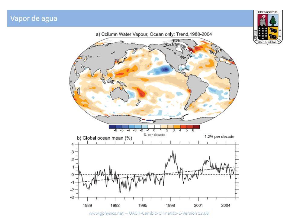 Vapor de agua www.gphysics.net – UACH-Cambio-Climatico-1-Version 12.08