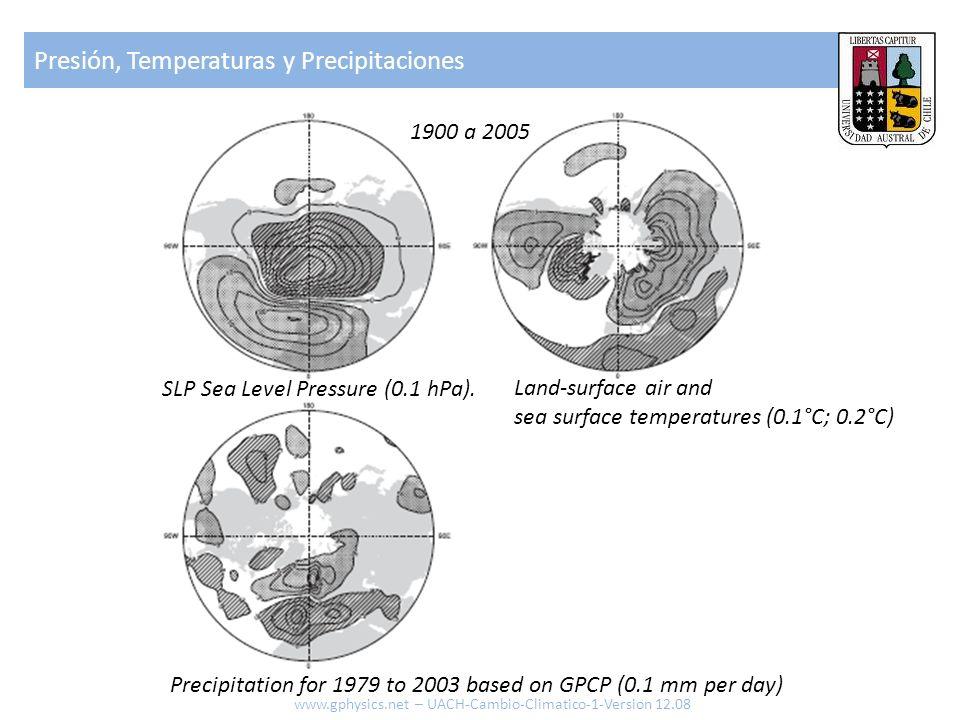 Presión, Temperaturas y Precipitaciones