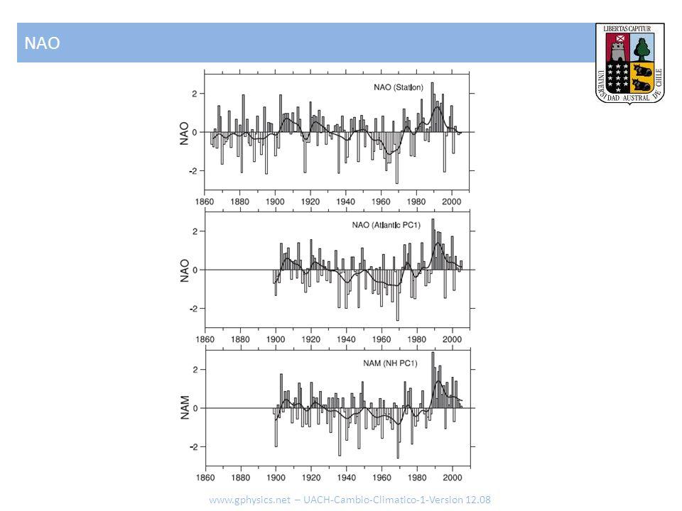 NAO www.gphysics.net – UACH-Cambio-Climatico-1-Version 12.08