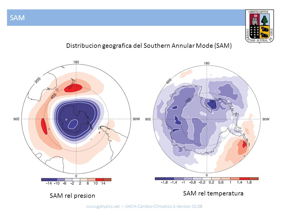 SAM Distribucion geografica del Southern Annular Mode (SAM)