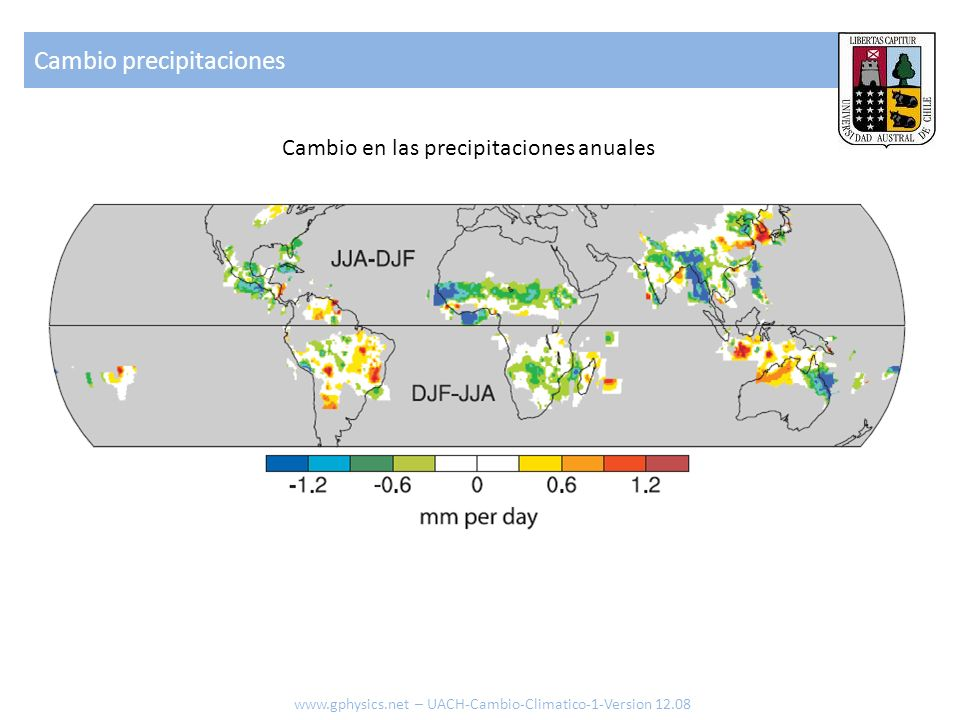 Cambio precipitaciones