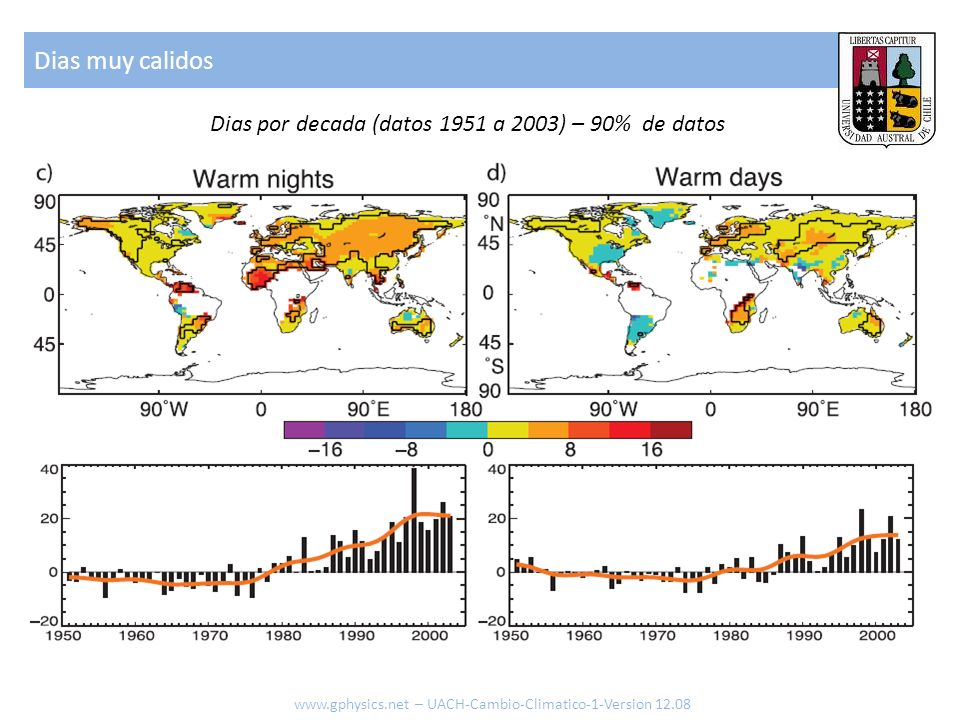 Dias muy calidos Dias por decada (datos 1951 a 2003) – 90% de datos