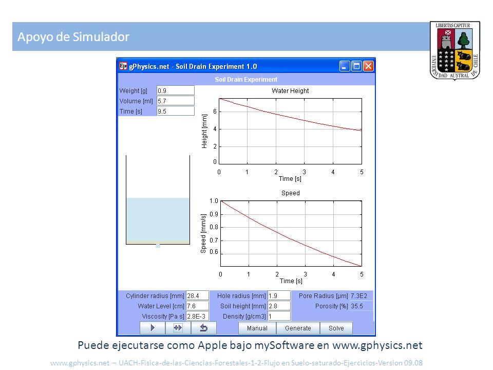 Apoyo de Simulador Puede ejecutarse como Apple bajo mySoftware en www.gphysics.net.