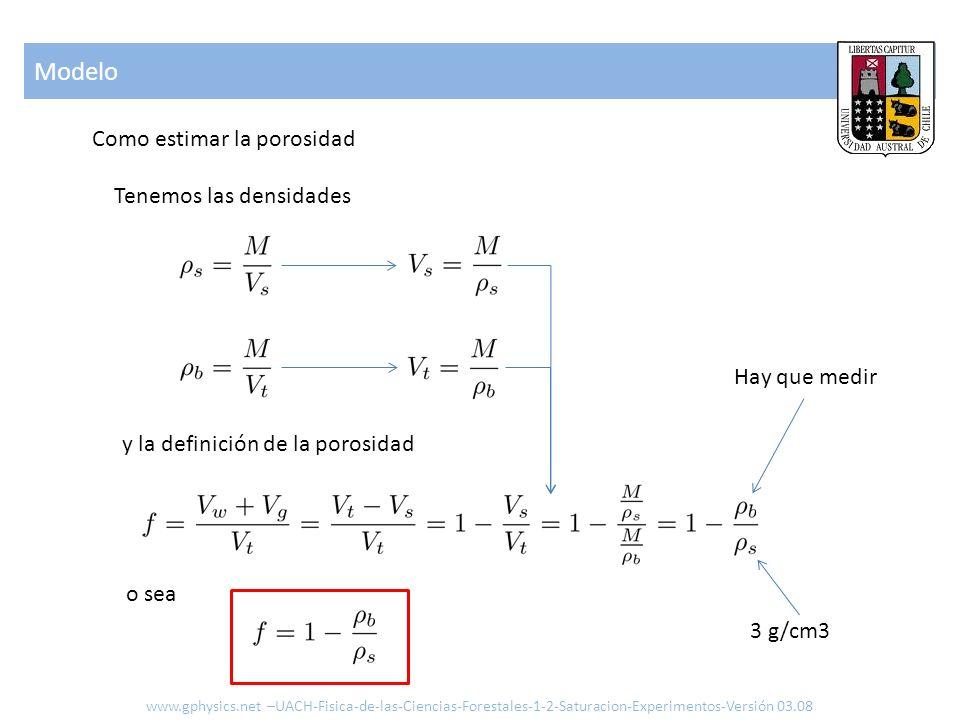Modelo Como estimar la porosidad Tenemos las densidades Hay que medir