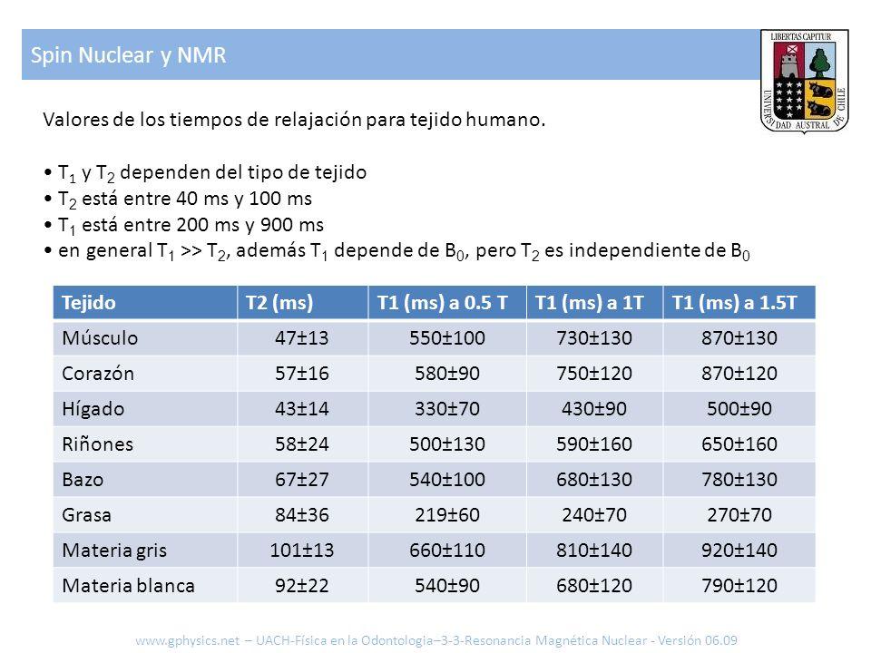 Spin Nuclear y NMR Valores de los tiempos de relajación para tejido humano. • T1 y T2 dependen del tipo de tejido.