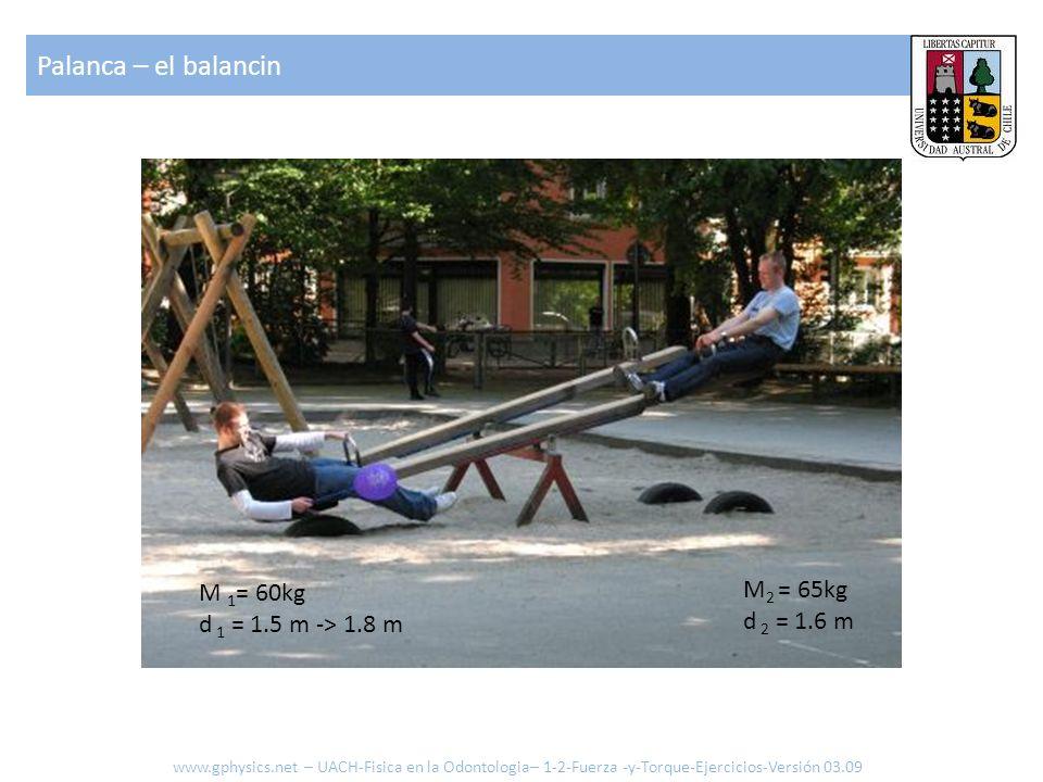 Palanca – el balancin M 1= 60kg M2 = 65kg d 2 = 1.6 m