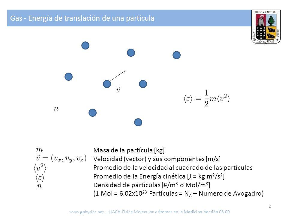 Gas - Energía de translación de una partícula