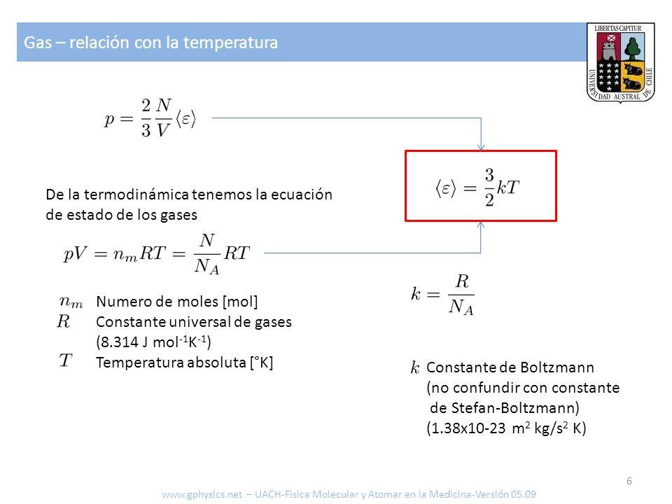 Gas – relación con la temperatura