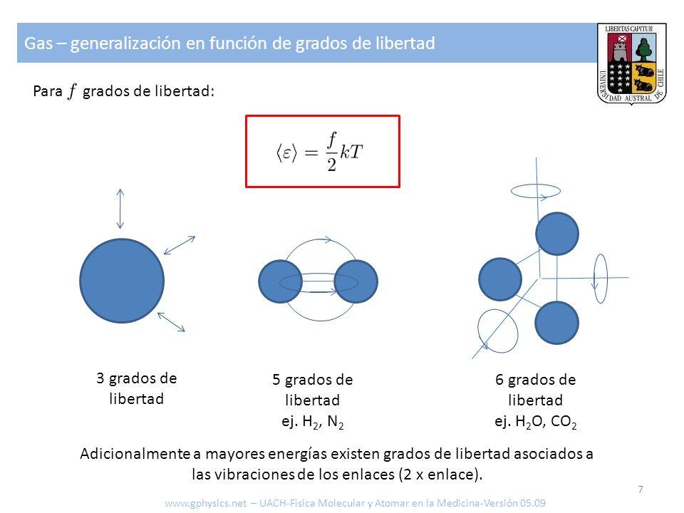 Gas – generalización en función de grados de libertad