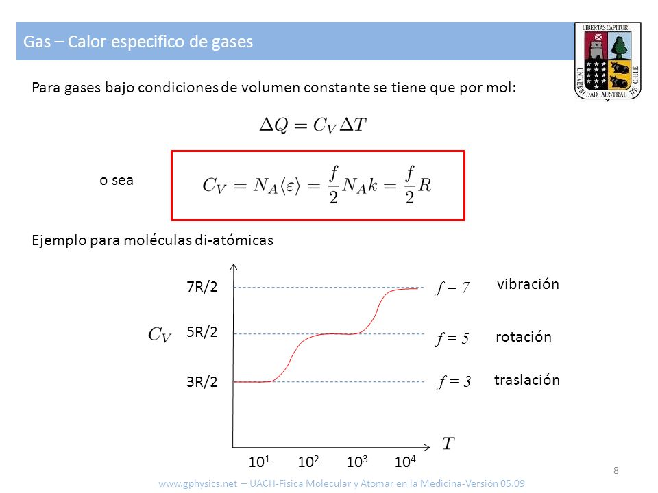 Gas – Calor especifico de gases