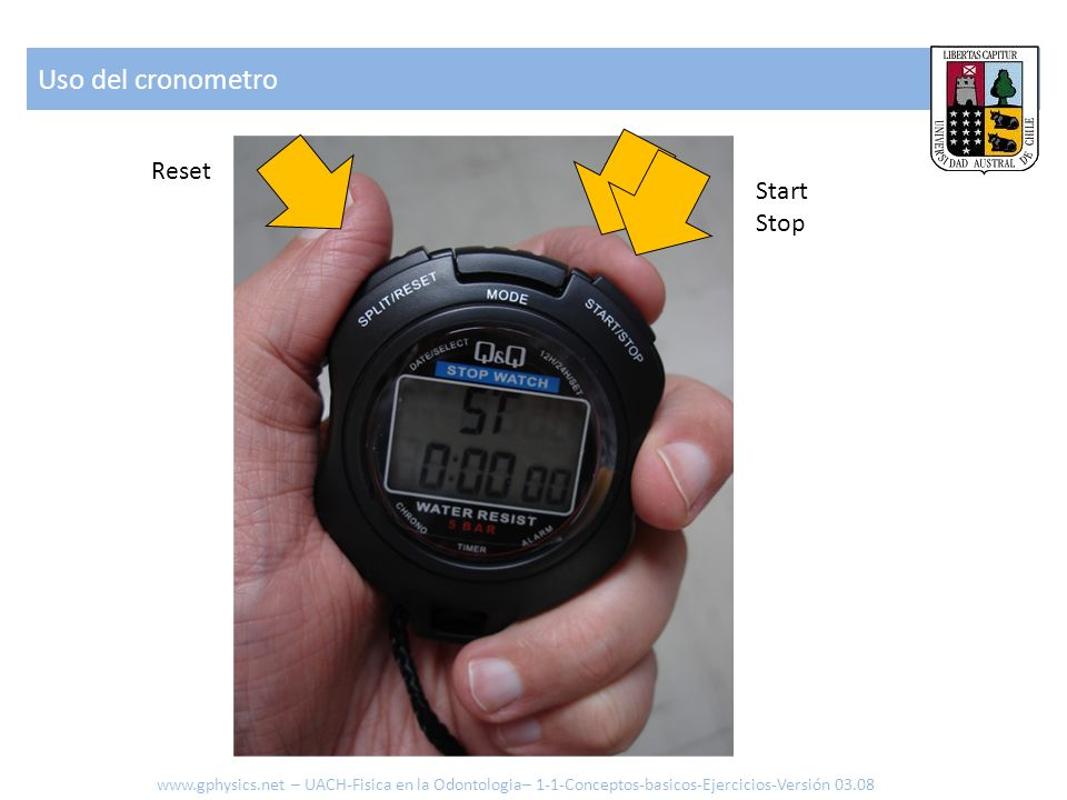 Uso del cronometro Reset Start Stop