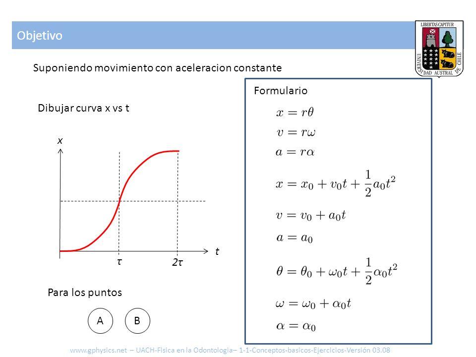 Objetivo Suponiendo movimiento con aceleracion constante Formulario