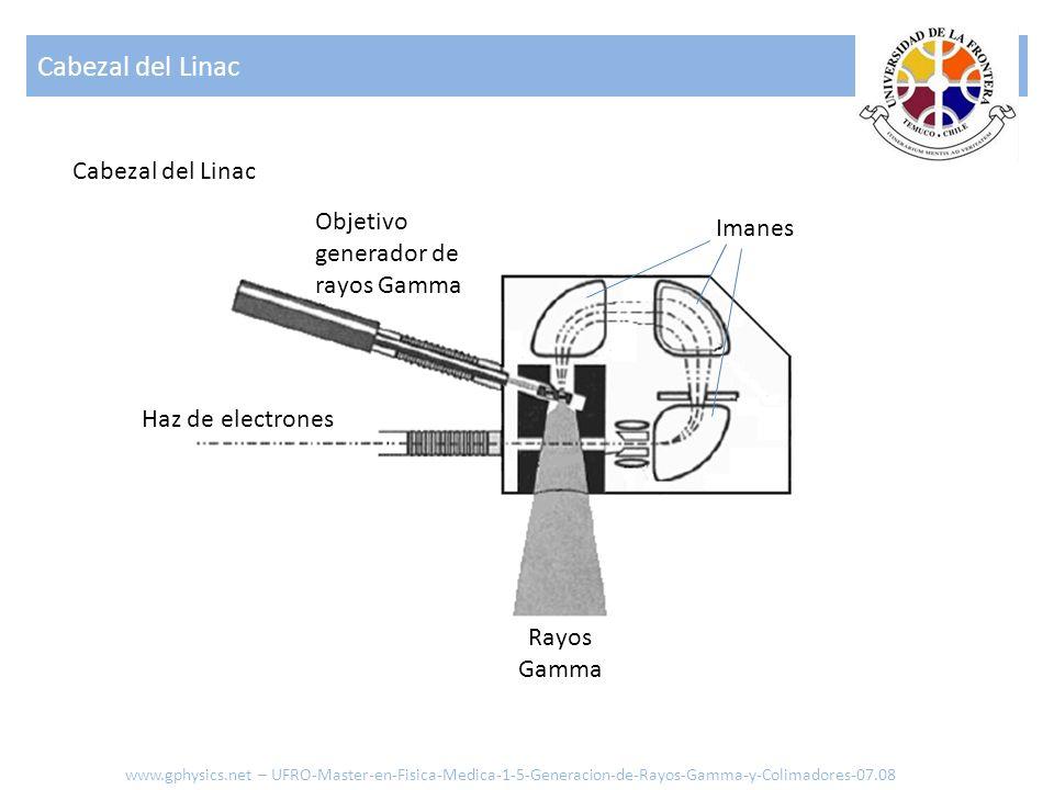 Cabezal del Linac Cabezal del Linac Objetivo Imanes generador de