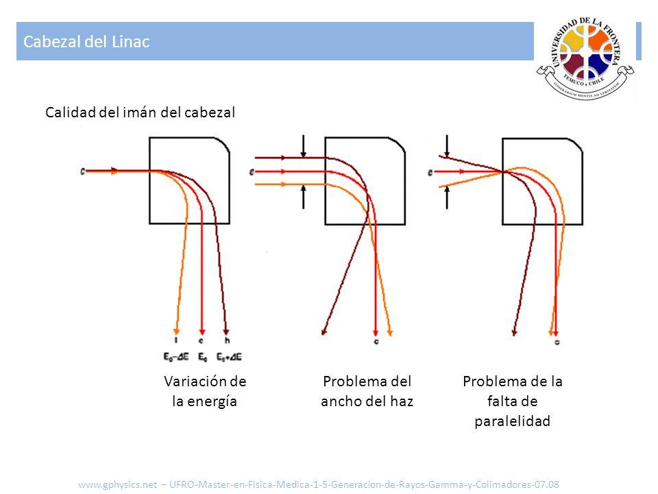 Cabezal del Linac Calidad del imán del cabezal Variación de la energía