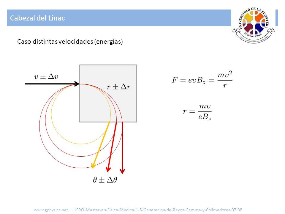 Cabezal del Linac Caso distintas velocidades (energías)