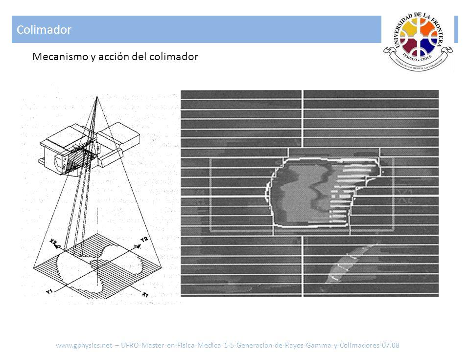 Colimador Mecanismo y acción del colimador