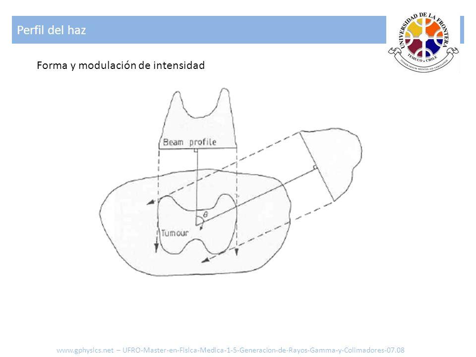 Perfil del haz Forma y modulación de intensidad