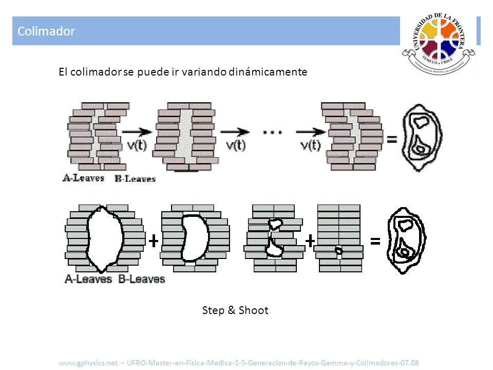 Colimador El colimador se puede ir variando dinámicamente Step & Shoot