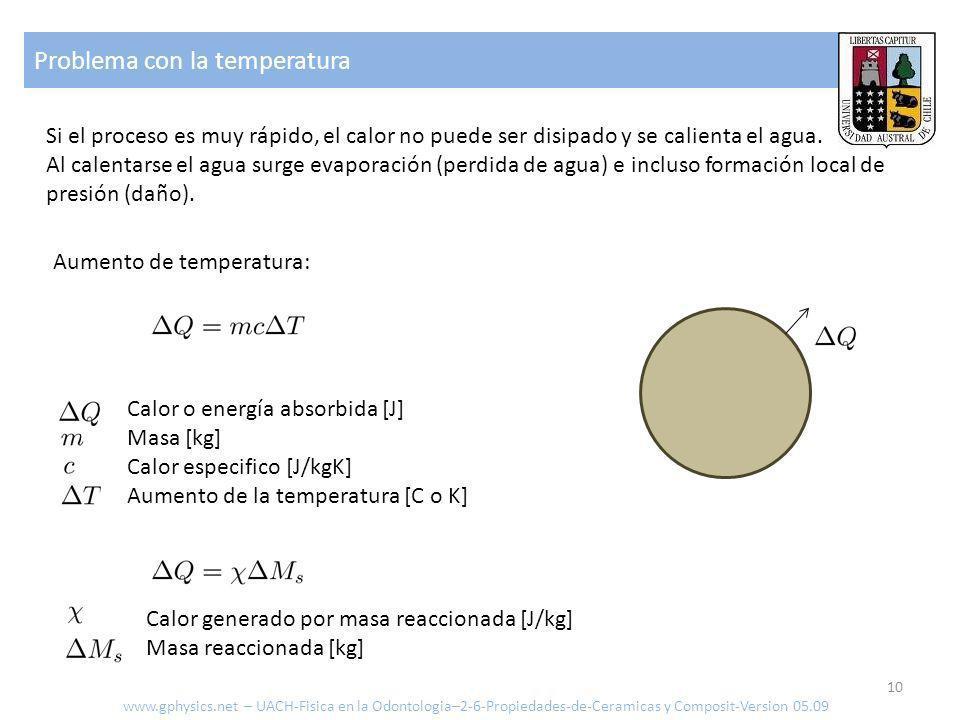 Problema con la temperatura
